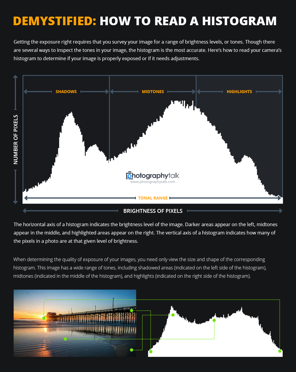 Learn How To Use The Histogram