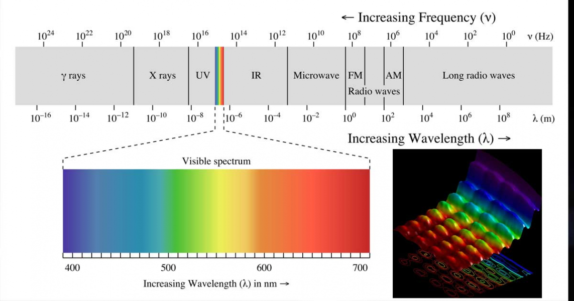 visible-spectrum-of-light.jpg