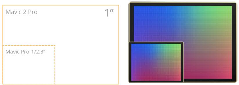 sensor-size-comparison.jpg